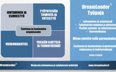 Valmennus ja kehitystyöpaja (4h): Tuottavan ja hyvinvoivan työyhteisön rakentuminen