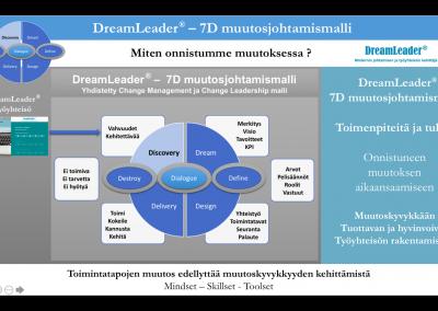 7D - muutosjohtamismalli