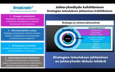 Strategian toteutuksen johtaminen on johtoryhmän tärkein tehtävä.