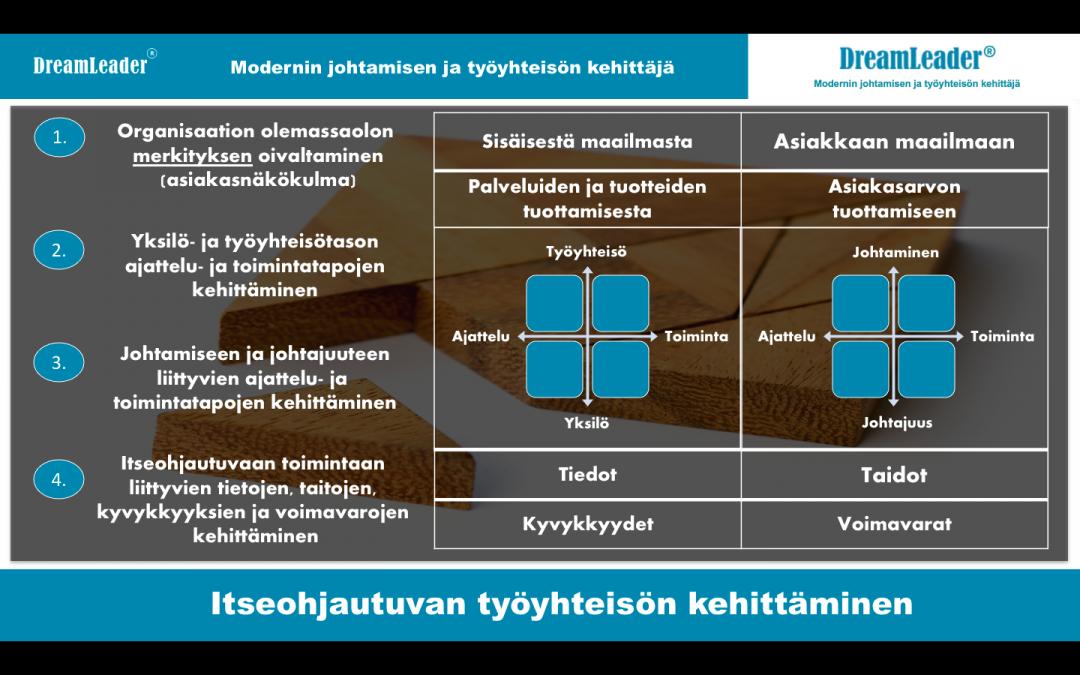 Itseohjautuvuuden kehittämistä selkokielellä. Neljä osa-aluetta ja keinoa työyhteisön itseohjautuvuuden kehittämiseen.